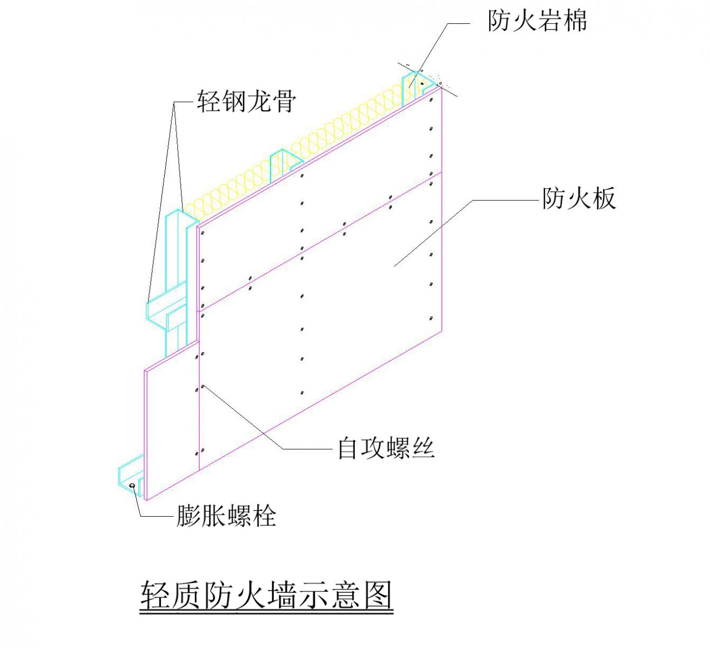 轻质防火墙特点   1. 轻质。墙体质量轻,约为30KG/M2。   2. 施工方便,与结构连接性好。   3. 高强度。   4. 洁净、可装饰性好。   5. 墙体薄(93~124MM)节省可利用空间。   6. 高隔声性能(50dB)。   7. 有建造高墙技术优势(最高可达30多m)。